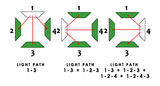 light-path-simple-room